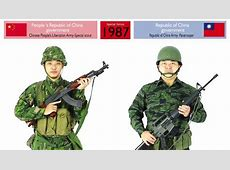 Chinese and Taiwanese Military Uniforms and Small Arms