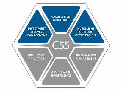 Investment C55 Copperleaf Decision Optimization Risk Solution