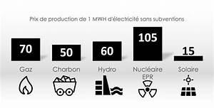 Prix Du Consuel Edf : prix de l 39 lectricit nouveau record du monde battu par un projet solaire edf ~ Melissatoandfro.com Idées de Décoration