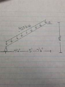 Calculate The Reactions And Draw The Shear And Mom
