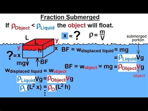physics mechanics fluid statics   buoyance force