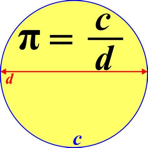 filepi equals circumference  diametresvg wikipedia