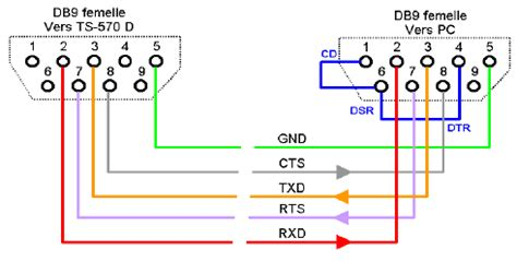 Db9 Connector Wiring Diagram by Figure 5 Connection With Db9 Connectors Scientific Diagram