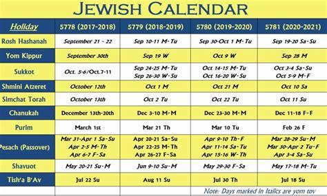 jewish holidays classycloudco