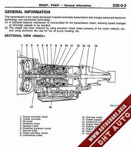 Mitsubishi Ebook Soft   Workshop Manual  Automatic