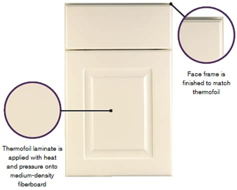 heat shields for kitchen cabinets finish techniques thermofoil finishes kraftmaid cabinetry 7017