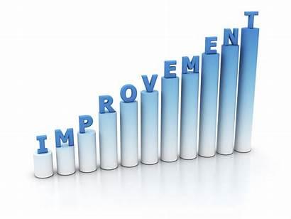 Improve Improvement Opportunities Ways Looking Patients Know