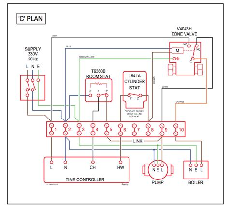 trades central heating wiring problem