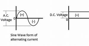 Gk  Current Affairs  Tutorials  U0026 Articles  Rectifiers Theory With Circuit Diagrams