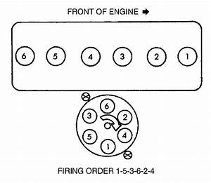 Firing Order For Chevy Silverado