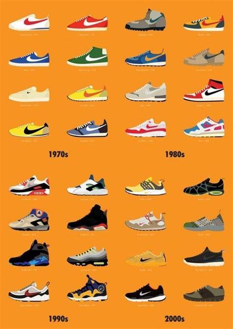 "Nike through the ages  ""I'm a Nike head, I wear chains"