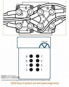 Land Rover 39 V8 Firing Order