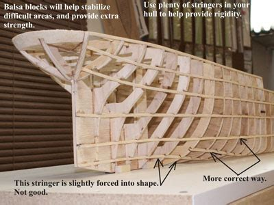 Model Boat Hull Construction by Basic Hull Construction For Radio Controlled Ship Models