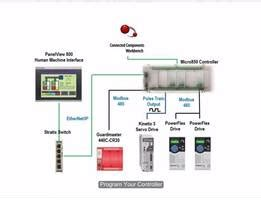 connected components workbench software enables user