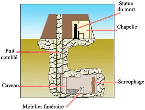 chambre de survie mastaba wikimini l 39 encyclopédie pour enfants