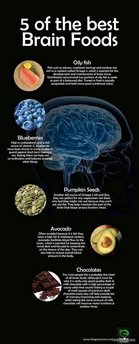 Cacao Nibs Health Benefits - HRF
