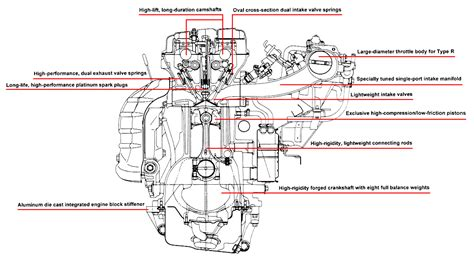 Who Knows Where Can Get Nice Cut Away Diagram Ray