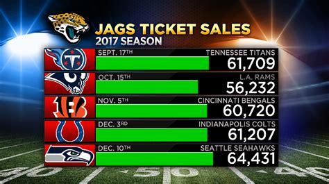 Jaguars Season Tickets by Jaguars Tickets Gear Selling Fast Ahead Of Sunday S Big