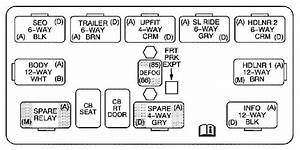 Cadillac Escalade  2005  - Fuse Box Diagram