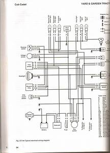 Wiring Diagram For Brake Line For Starting A Cub Cadet Ltx1040