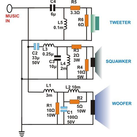 What Are Three Way Speaker Crossovers Crossover Networks