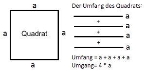 der umfang von quadrat rechteck und parallelogramm