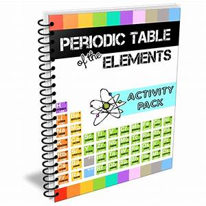 Cycle 3 Science | Periodic Table Resources - Practical Family