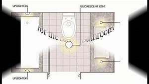 Bathroom Lighting Options - Breviouslighting Com