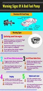 6 Common Symptoms Of A Bad Fuel Pump