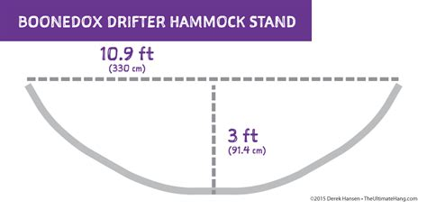 Standard Hammock Dimensions by Boonedox Drifter Hammock Stand Review The Ultimate Hang