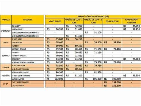 harley davidson divulga nova tabela de preços moto com br