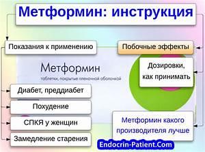 Таблетки от диабета метформин