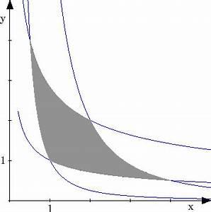 Integration Berechnen : mathematik online kurs pr fungsvorbereitung hm 3 f r aer autip mawi ws10 11 mehrdimensionale ~ Themetempest.com Abrechnung