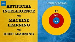 Data Science Venn Diagram  Ai Vs Machine Learning Vs Deep