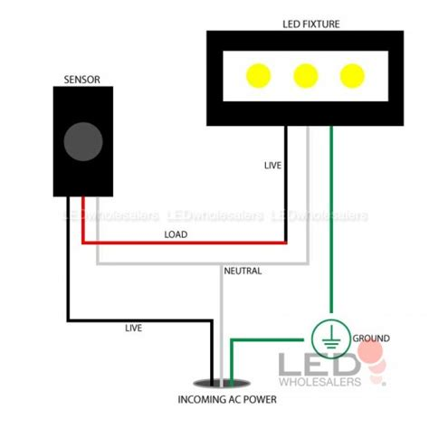 Hardwire Post Eye Light Control With Photocell Automatic