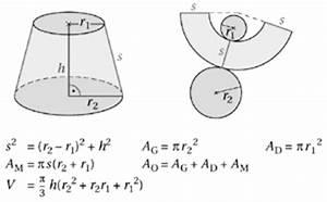 Inhalt Berechnen Zylinder : k rper mit gekr mmten begrenzungsfl chen stereometrie ~ Themetempest.com Abrechnung