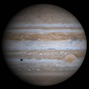 Facts About Jupiter | 8 Planets