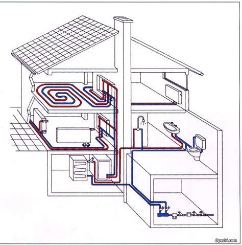 Гелиосистема или солнечный коллектор для отопления дома 5 фото