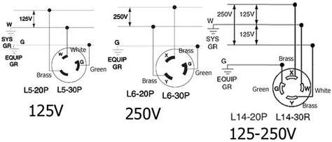 20 twist lock wiring diagram wiring diagram and