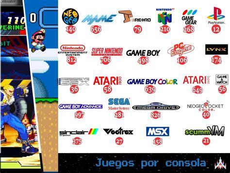 Hasta 6 cuotas sin interés. Colección De Juegos Retro Para Pc - Recalbox - Usb 3.0 ...