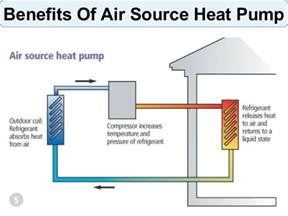 Air Source Heat Pump Water Temperature Photos