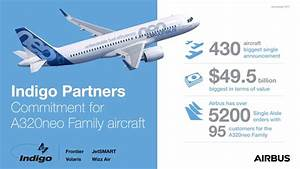 Airbus lands $50 Billion A320neo family order from Indigo ...