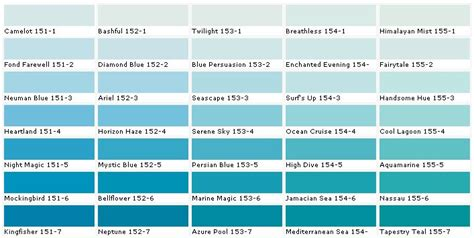 the 25 best paint charts ideas on pinterest interior
