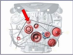 Mercedes Benz Serpentine Belt Replacement  U2013 Car Image Idea