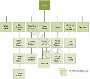 powerpoint sitemap template briskiinfo With powerpoint sitemap template