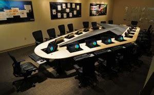 types  office design