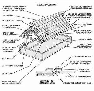 Building A Cold Frame - Do It Yourself