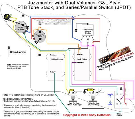 Master Volume Guitar Wiring by Rothstein Guitars Jazzmaster Wiring Series Parallel