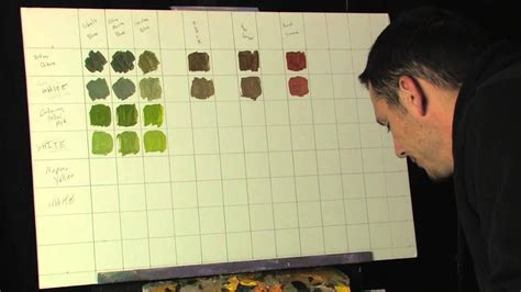 visit http timgagnon for painting lessons for color mixing chart visit http