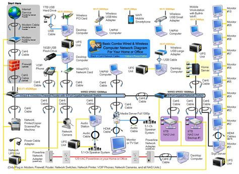 wiring home network diagram wellread me